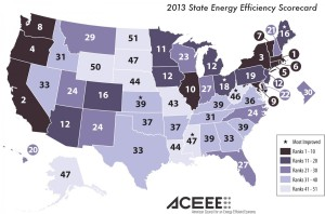 Photo credit: American Council for an Energy-Efficient Economy