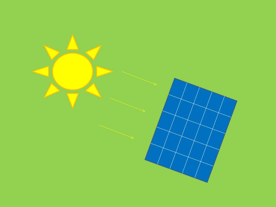 The Solar Connection From Germany To North Dakota 401 E